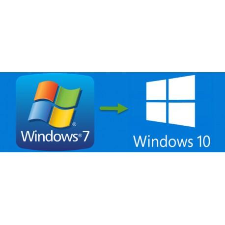 Windows 7 - päivitys Windows 10 käyttöjärjestelmäksi